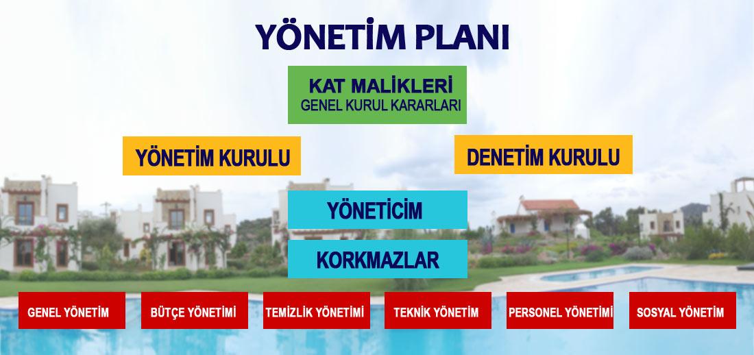 profesyonel-site-yonetim-plani